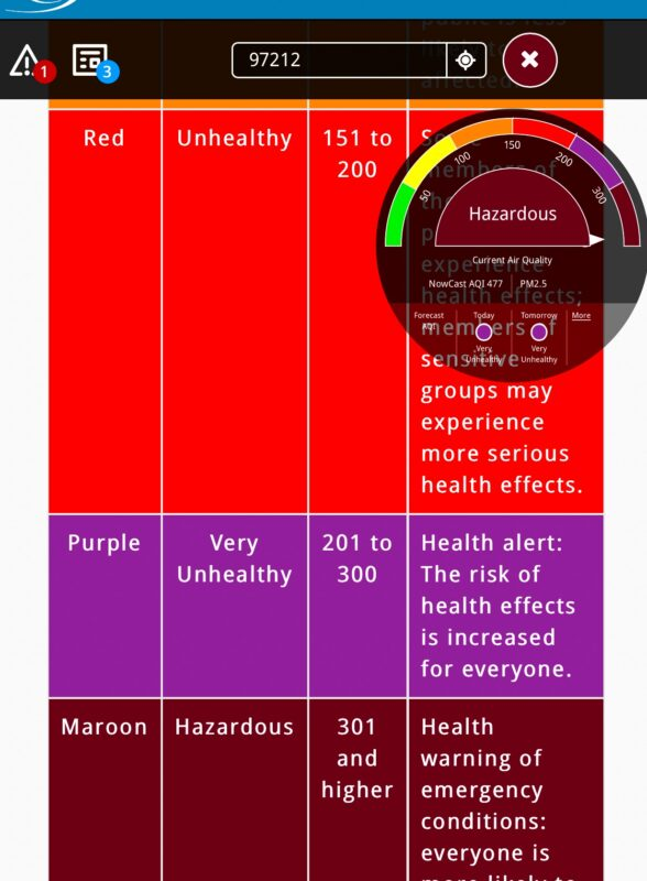 hazardous air alert